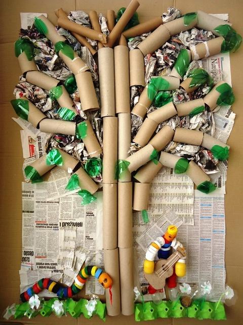 Reciklaža - razredna nastava